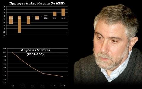 Κρούγκμαν: Η Ελλάδα θα πεθάνει στη λιτότητα για να ξεχρεώσει τους πιστωτές | οικονομια | ethnos.gr