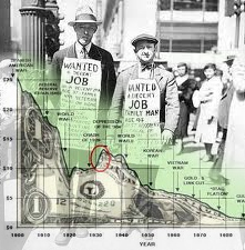 κρίση 1929-1933, 2009 -.....
